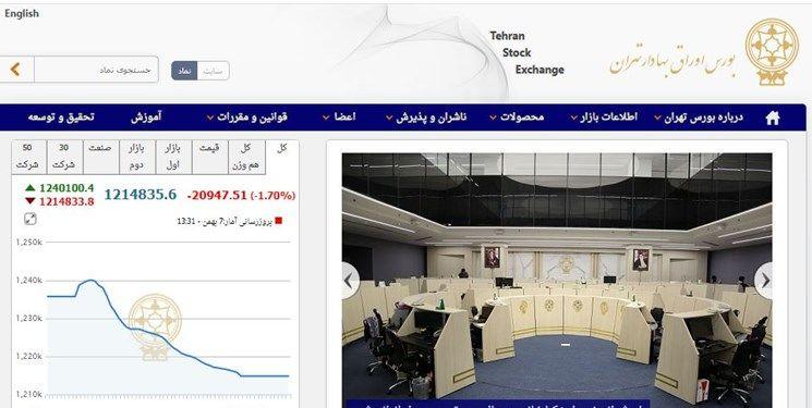 کاهش 20 هزار و 947 واحدی شاخص بورس تهران