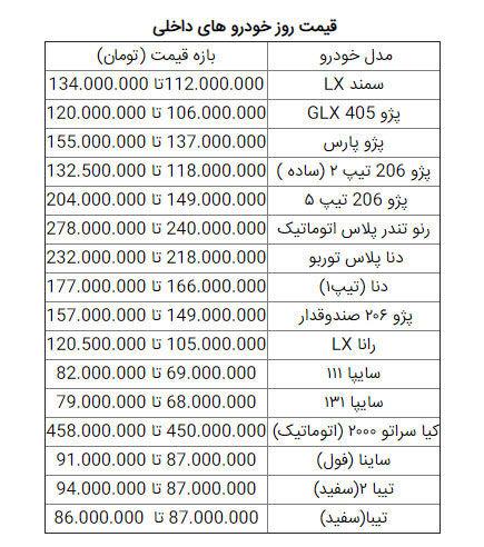 سکه ۷میلیون، پراید 80 میلیون و دلار ۱۶هزار تومان